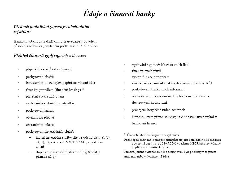 Údaje o činnosti banky Předmět podnikání zapsaný v obchodním rejstříku: