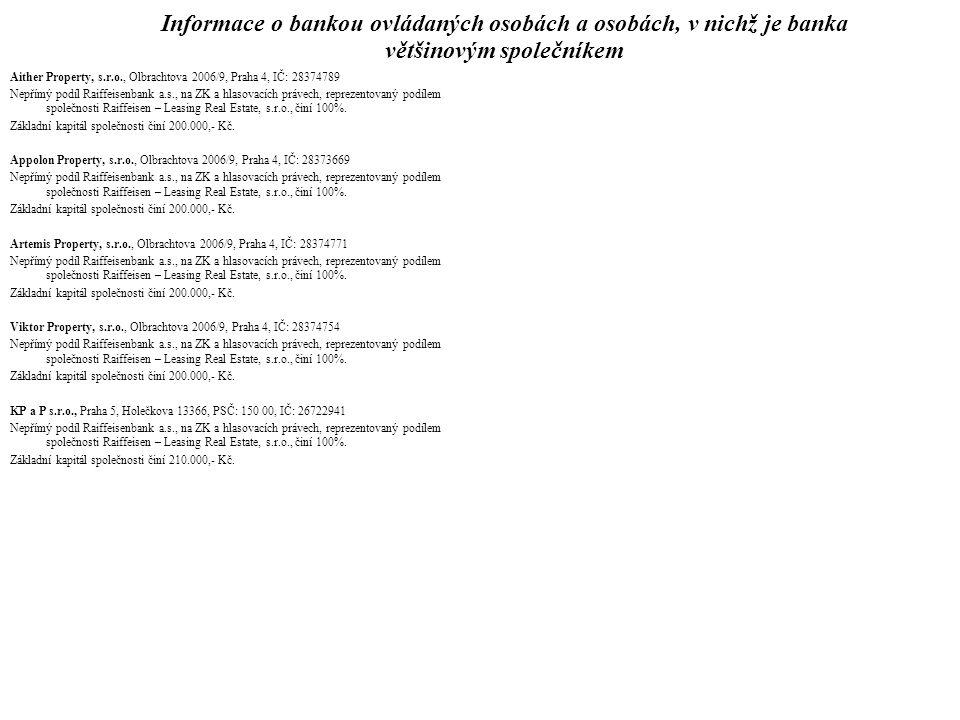 Informace o bankou ovládaných osobách a osobách, v nichž je banka většinovým společníkem
