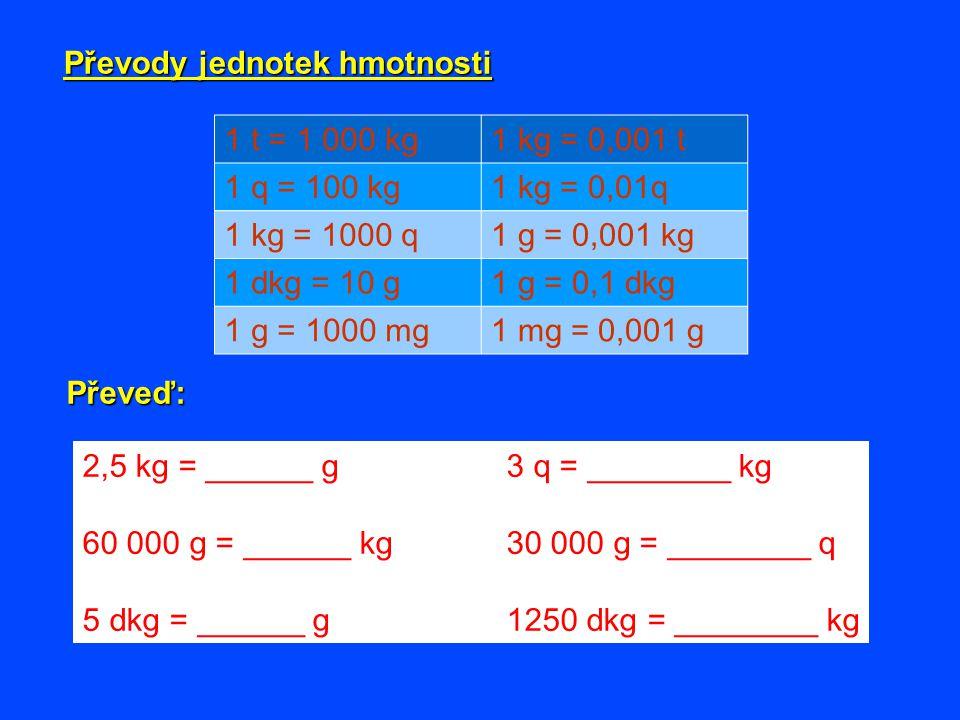 Převody jednotek hmotnosti