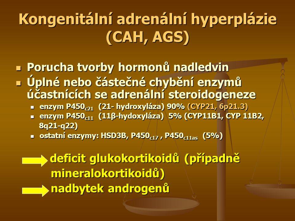Kongenitální adrenální hyperplázie (CAH, AGS)