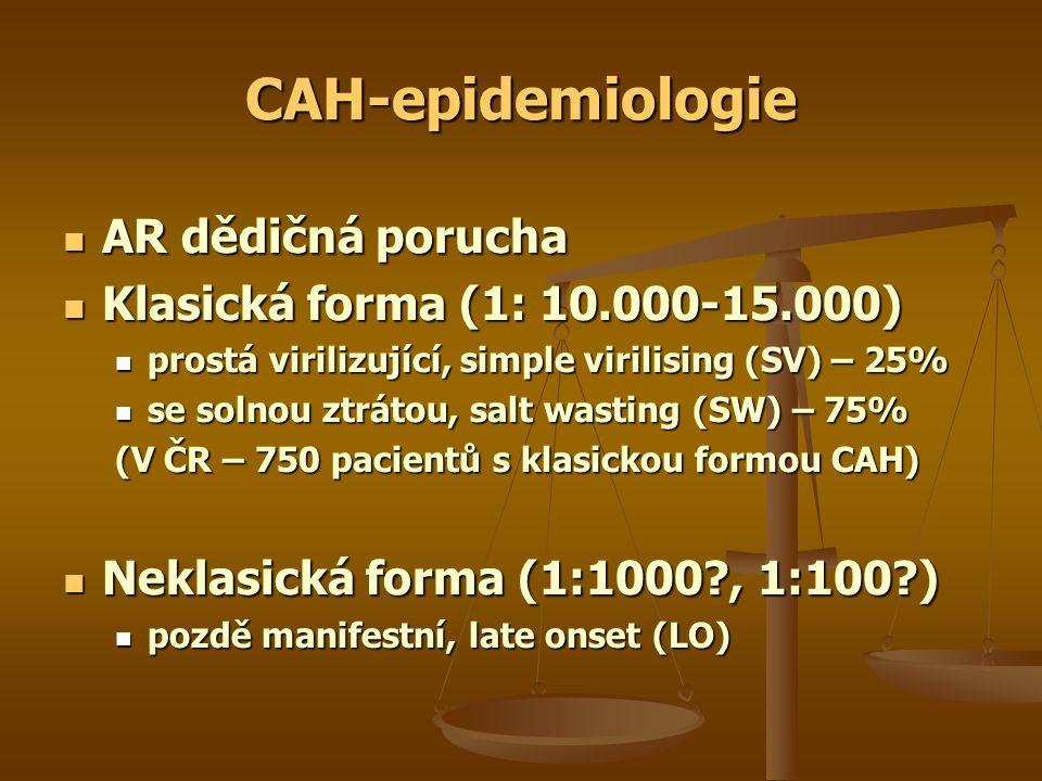 CAH-epidemiologie AR dědičná porucha Klasická forma (1: 10.000-15.000)