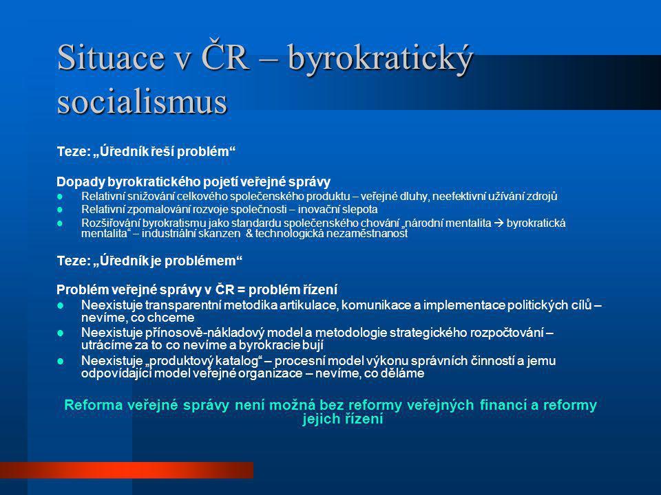 Situace v ČR – byrokratický socialismus