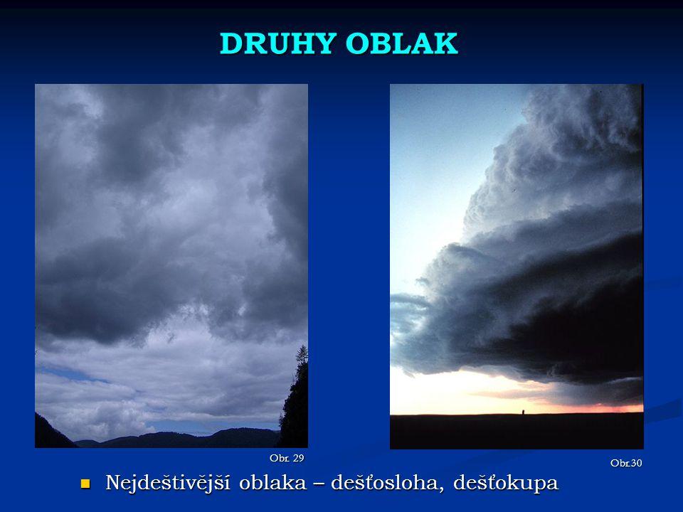 DRUHY OBLAK Nejdeštivější oblaka – dešťosloha, dešťokupa Obr. 29