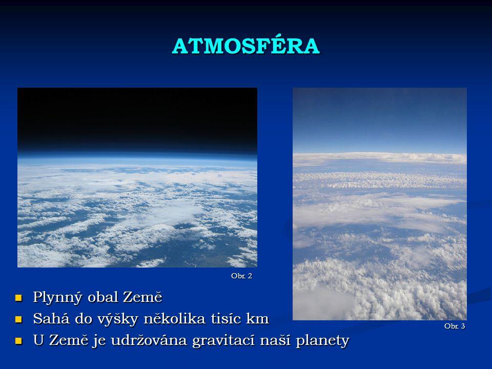 ATMOSFÉRA Plynný obal Země Sahá do výšky několika tisíc km