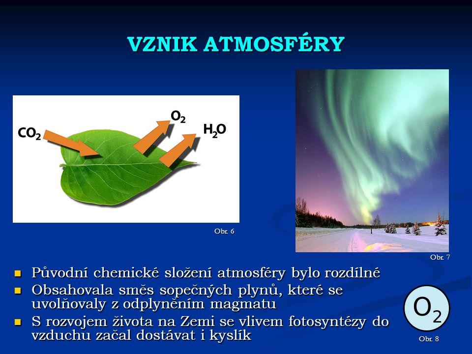 VZNIK ATMOSFÉRY Původní chemické složení atmosféry bylo rozdílné