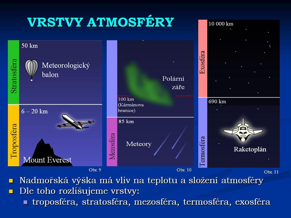 VRSTVY ATMOSFÉRY Obr. 9. Obr. 10. Obr. 11. Nadmořská výška má vliv na teplotu a složení atmosféry.