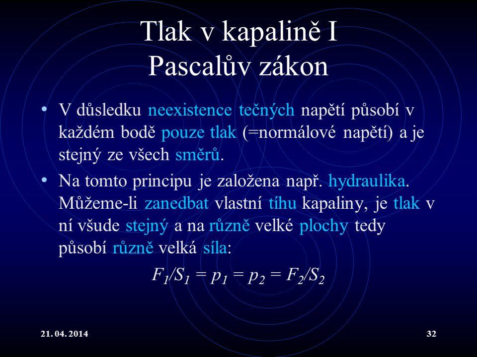 Tlak v kapalině I Pascalův zákon