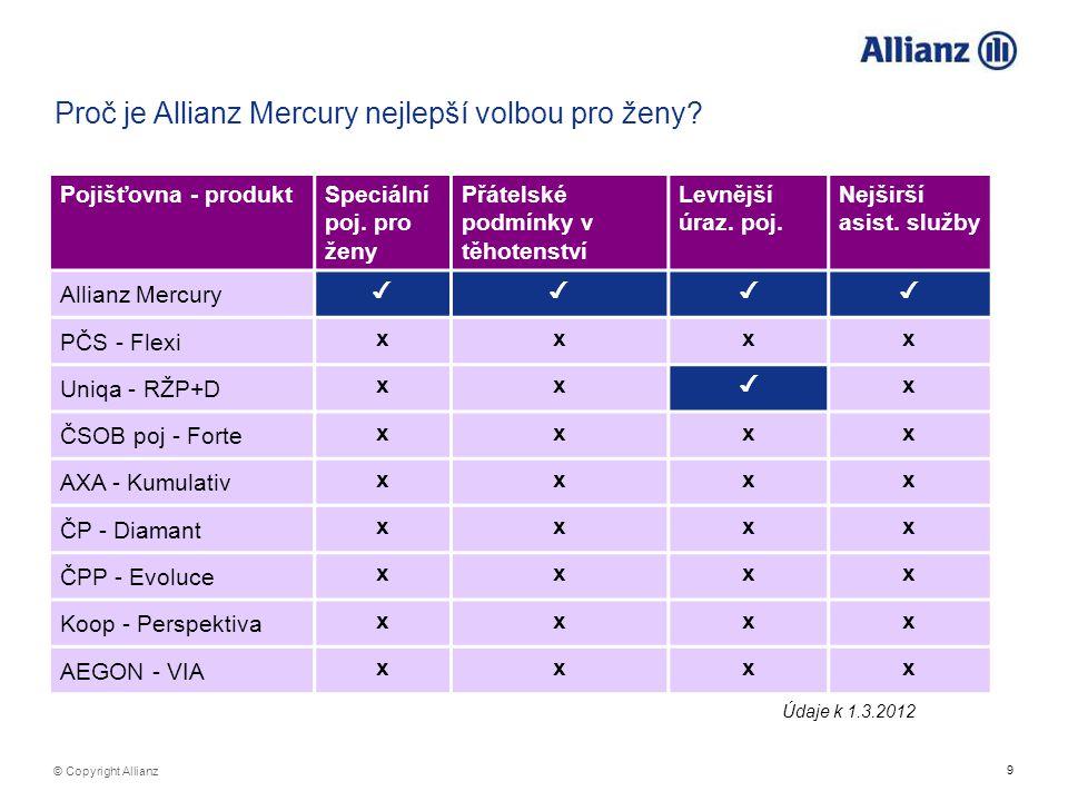 Proč je Allianz Mercury nejlepší volbou pro ženy