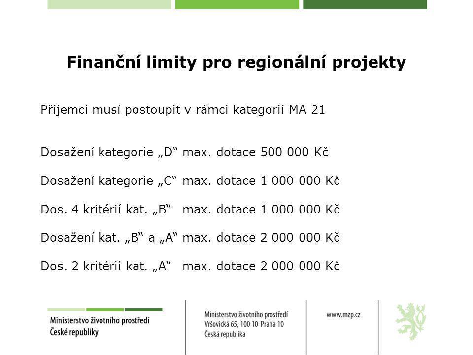 Finanční limity pro regionální projekty