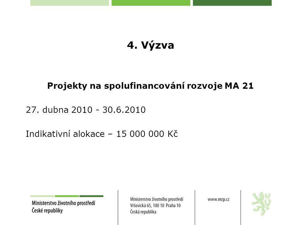 Projekty na spolufinancování rozvoje MA 21