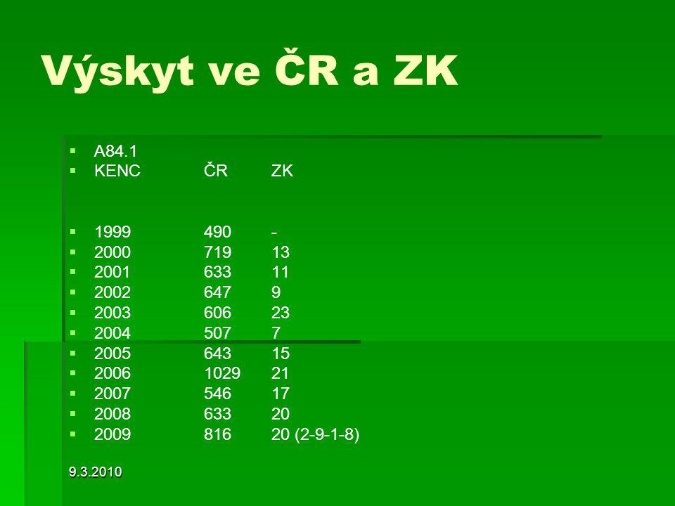 Výskyt ve ČR a ZK A84.1 KENC ČR ZK 1999 490 - 2000 719 13 2001 633 11