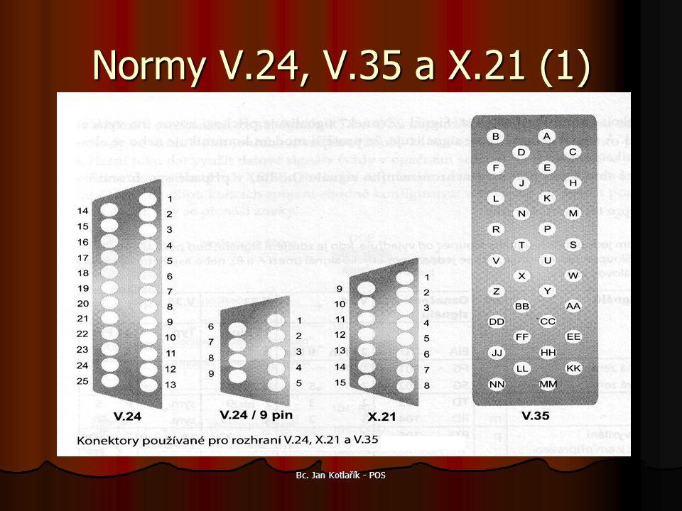 Normy V.24, V.35 a X.21 (1) Bc. Jan Kotlařík - POS