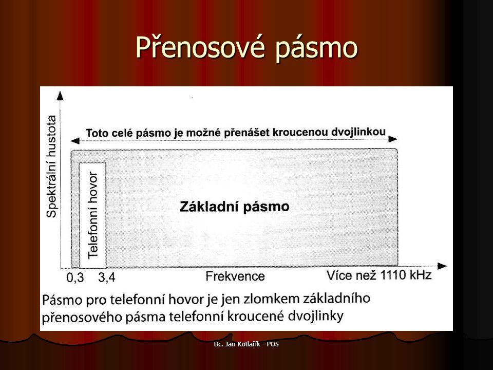 Přenosové pásmo Bc. Jan Kotlařík - POS