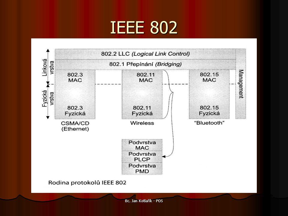 IEEE 802 Bc. Jan Kotlařík - POS