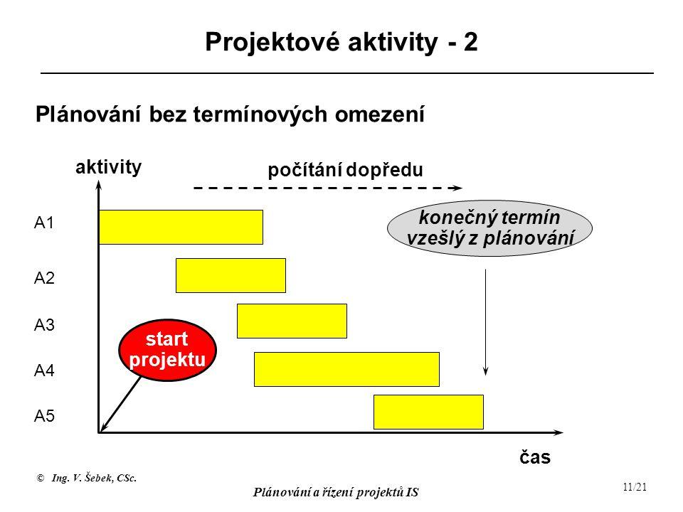 Projektové aktivity - 2 Plánování bez termínových omezení aktivity