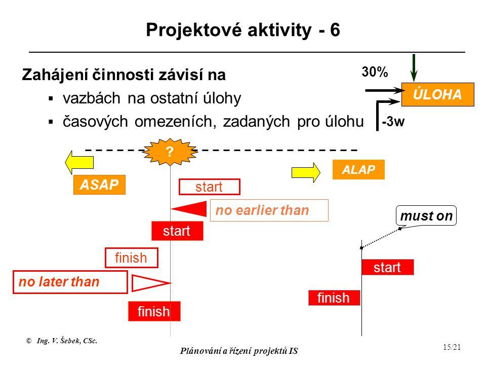 Projektové aktivity - 6 Zahájení činnosti závisí na