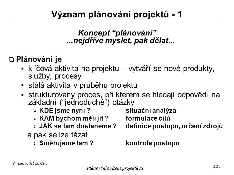Význam plánování projektů - 1