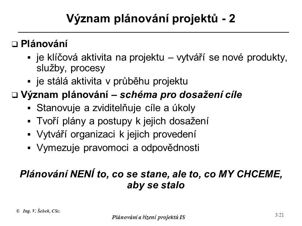 Význam plánování projektů - 2