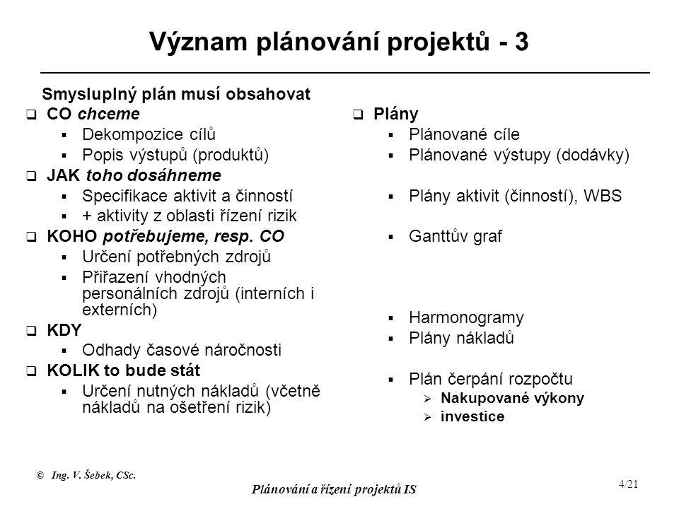 Význam plánování projektů - 3