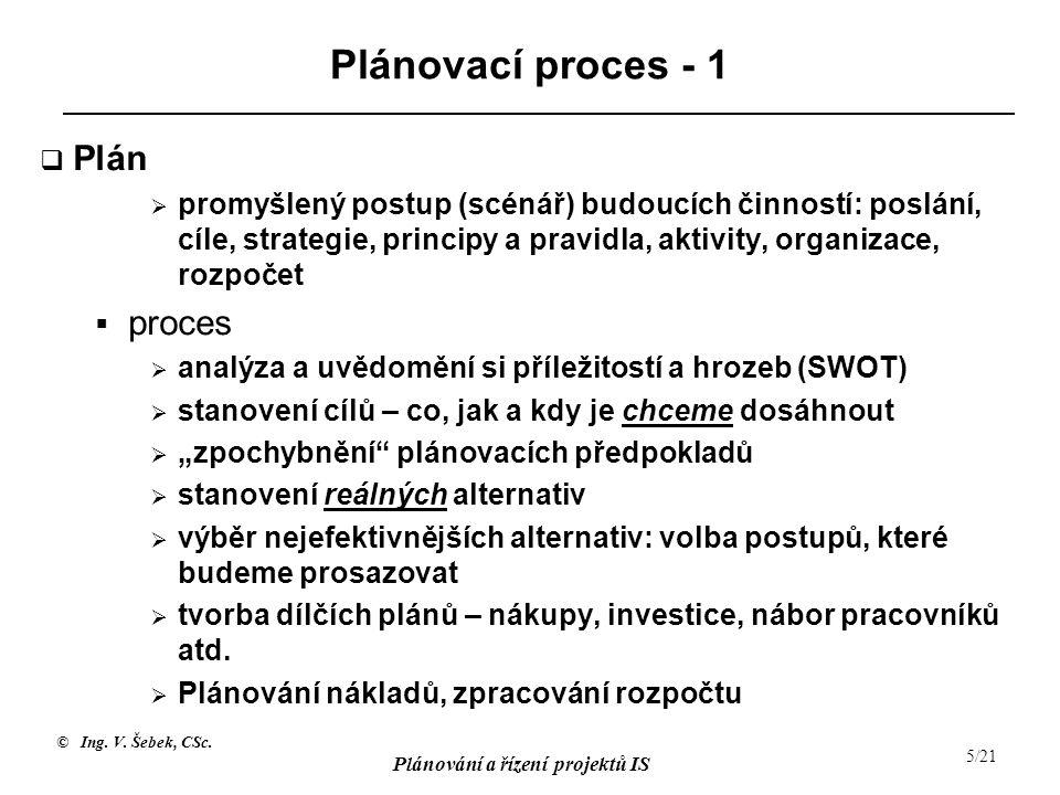 Plánovací proces - 1 Plán proces