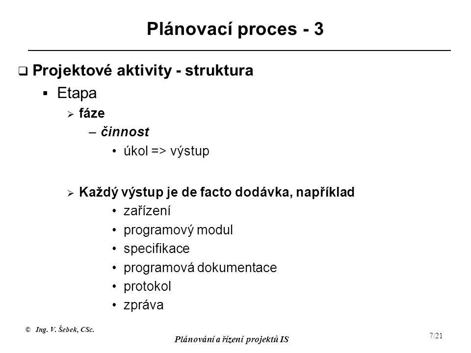 Plánovací proces - 3 Projektové aktivity - struktura Etapa fáze