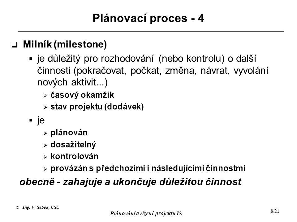 Plánovací proces - 4 Milník (milestone)