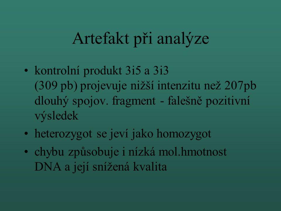Artefakt při analýze