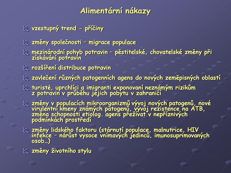 Alimentární nákazy vzestupný trend - příčiny