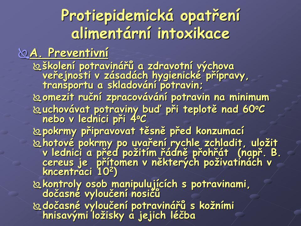 Protiepidemická opatření alimentární intoxikace