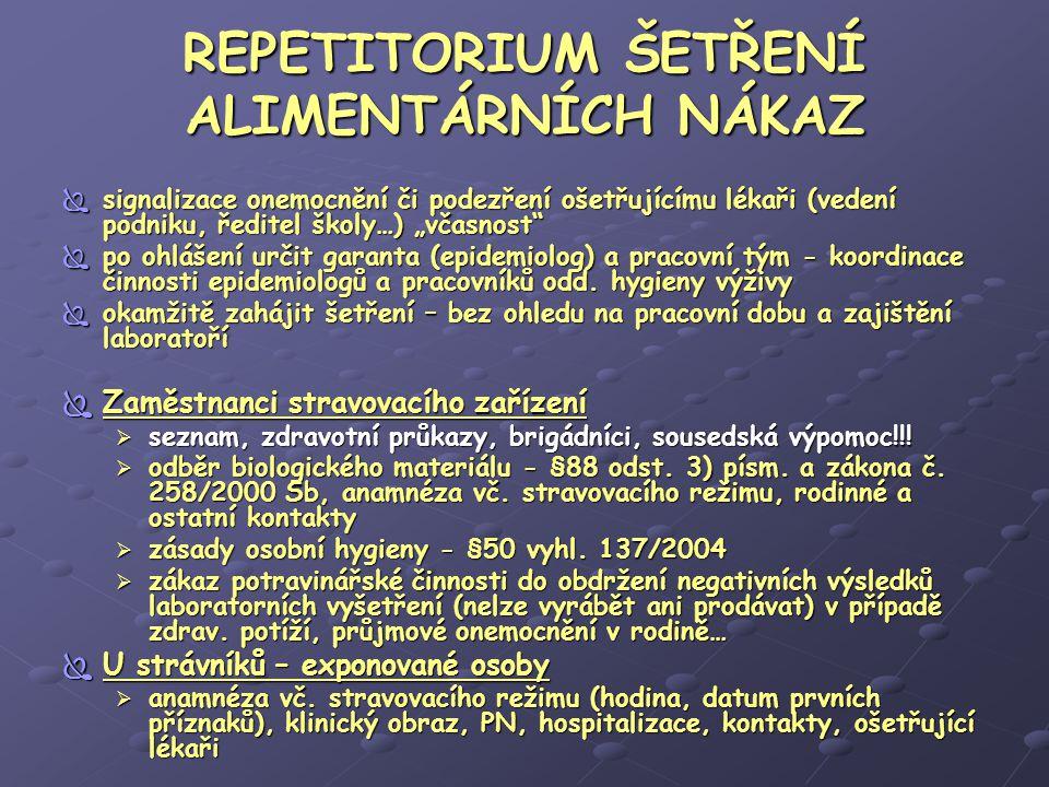 REPETITORIUM ŠETŘENÍ ALIMENTÁRNÍCH NÁKAZ