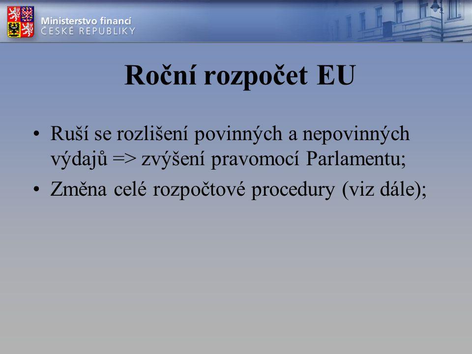 Roční rozpočet EU Ruší se rozlišení povinných a nepovinných výdajů => zvýšení pravomocí Parlamentu;