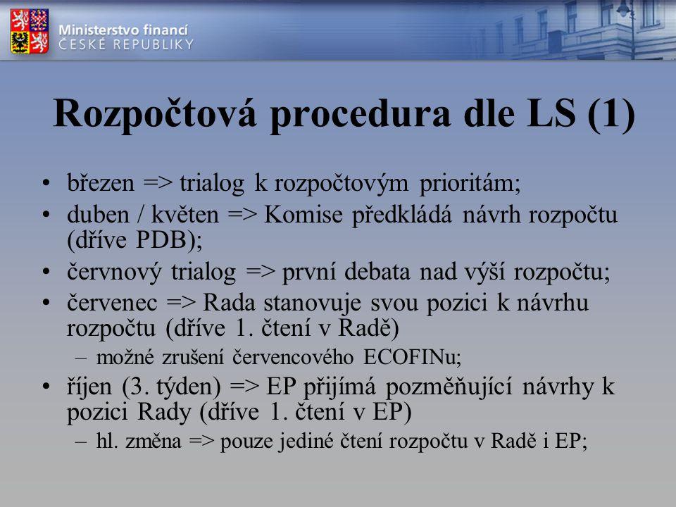 Rozpočtová procedura dle LS (1)