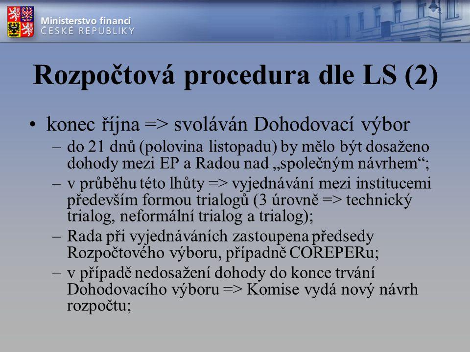 Rozpočtová procedura dle LS (2)
