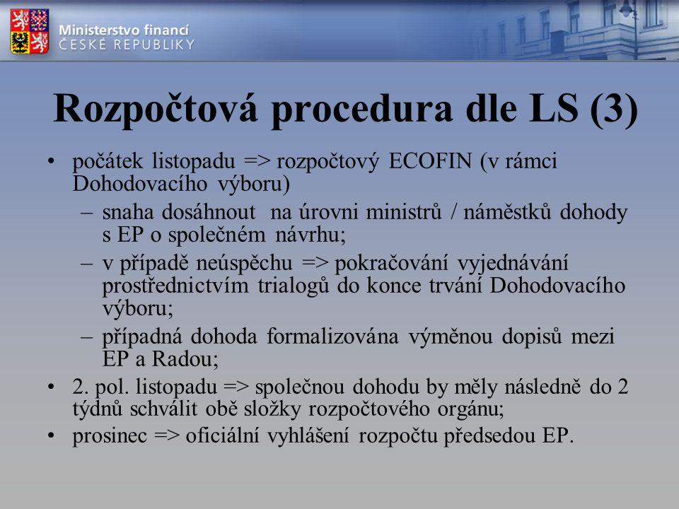 Rozpočtová procedura dle LS (3)