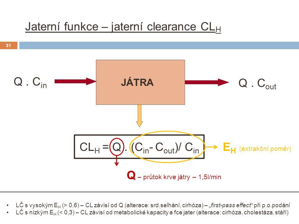 Jaterní funkce – jaterní clearance CLH