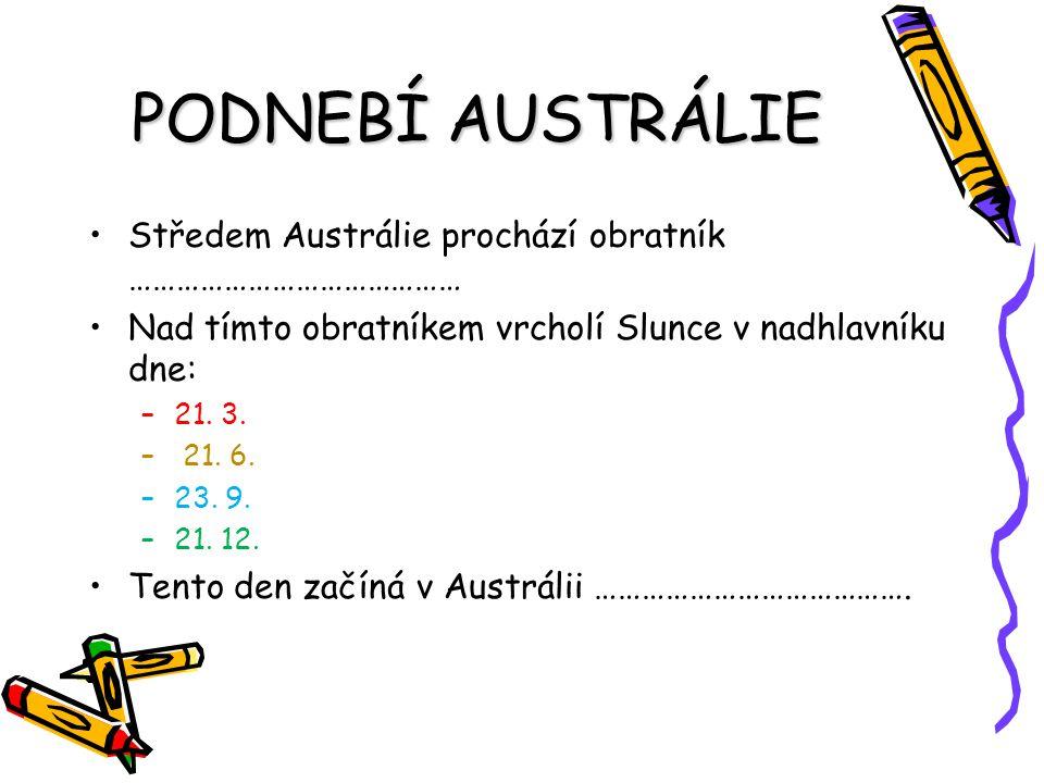 PODNEBÍ AUSTRÁLIE Středem Austrálie prochází obratník ……………………………………