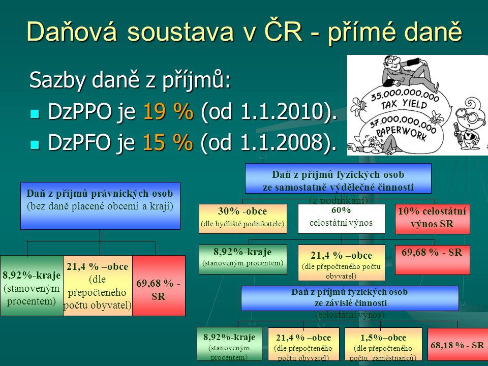 Daňová soustava v ČR - přímé daně