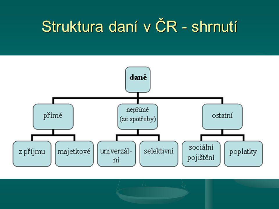 Struktura daní v ČR - shrnutí