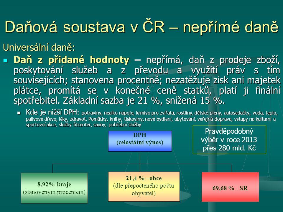 Daňová soustava v ČR – nepřímé daně