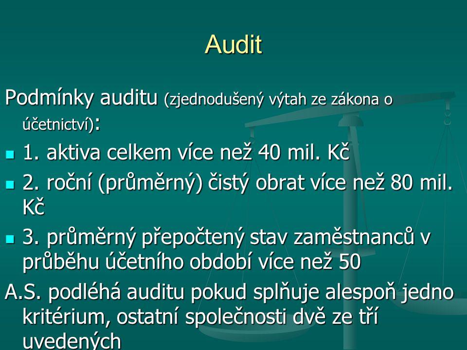 Audit Podmínky auditu (zjednodušený výtah ze zákona o účetnictví):