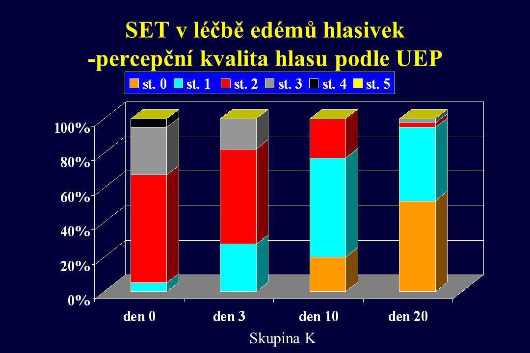 SET v léčbě edémů hlasivek -percepční kvalita hlasu podle UEP