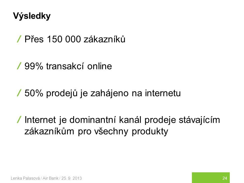 50% prodejů je zahájeno na internetu