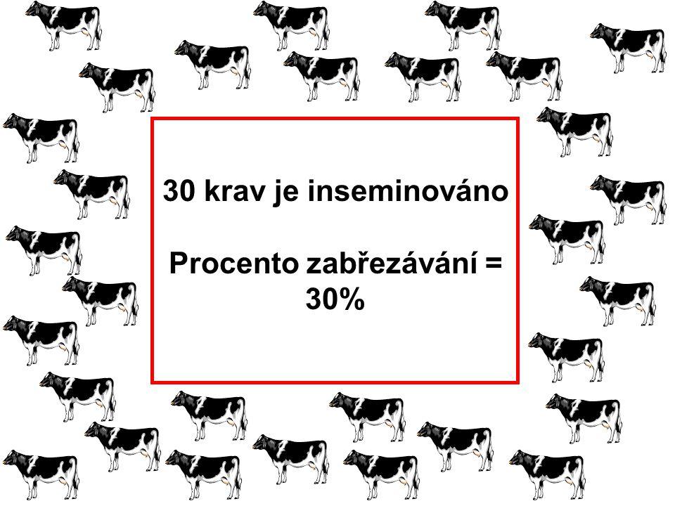 Procento zabřezávání = 30%