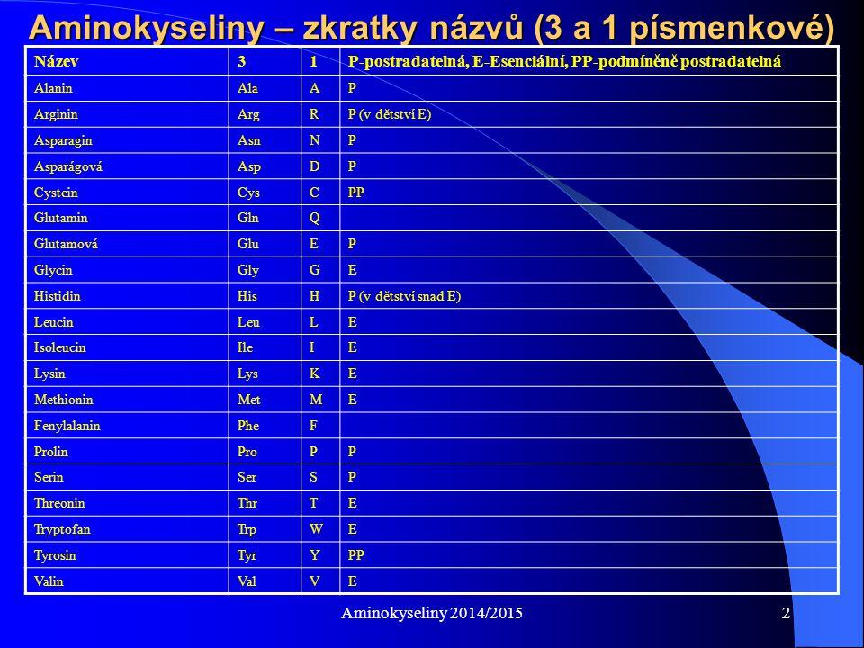 Aminokyseliny – zkratky názvů (3 a 1 písmenkové)