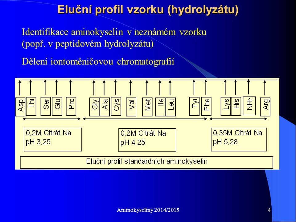 Eluční profil vzorku (hydrolyzátu)