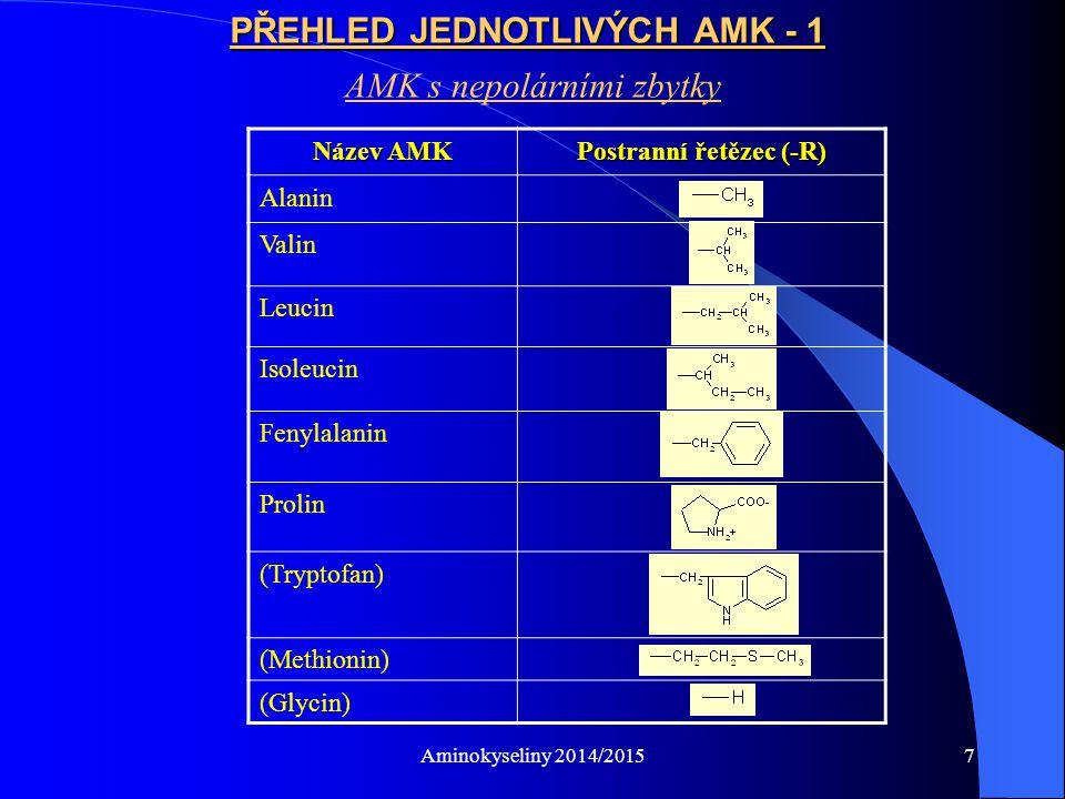 PŘEHLED JEDNOTLIVÝCH AMK - 1
