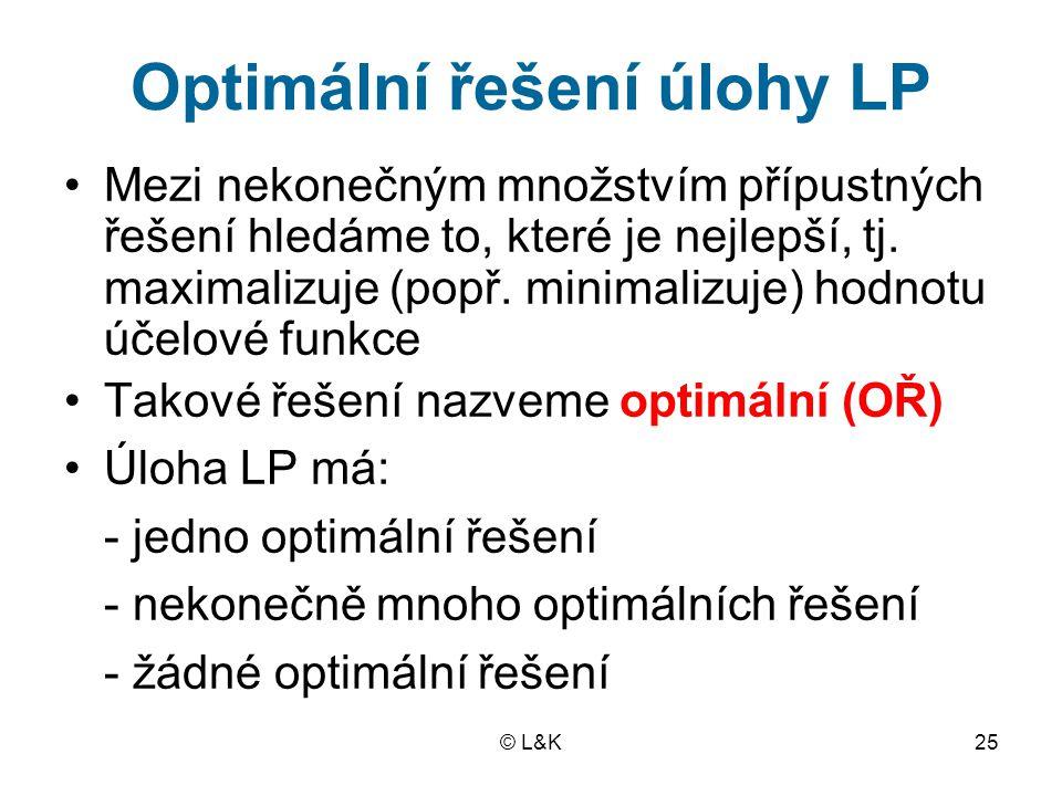 Optimální řešení úlohy LP