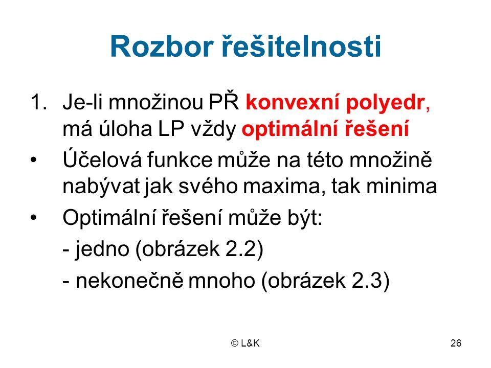 Rozbor řešitelnosti Je-li množinou PŘ konvexní polyedr, má úloha LP vždy optimální řešení.