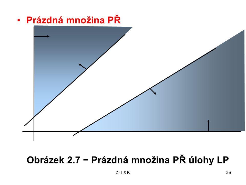 Obrázek 2.7 − Prázdná množina PŘ úlohy LP