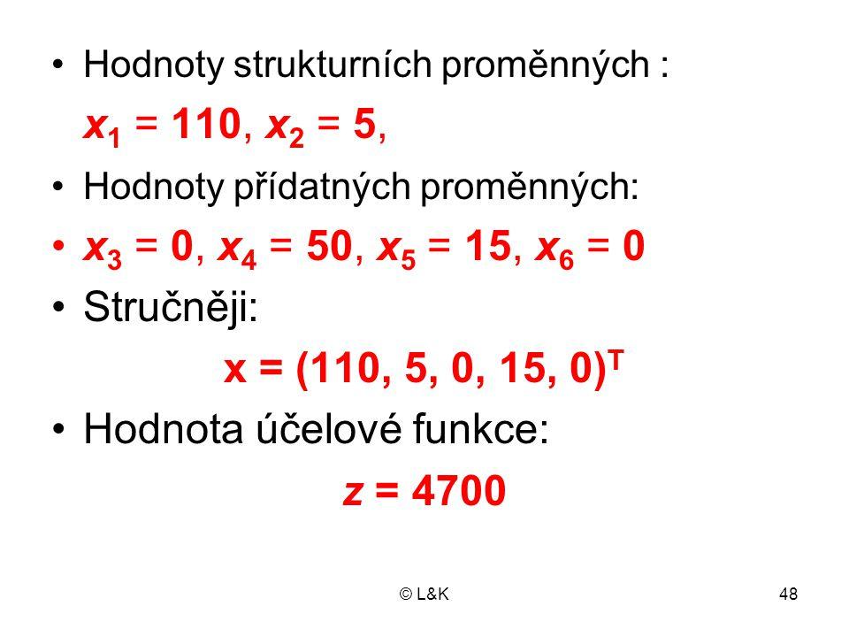 Hodnota účelové funkce: z = 4700